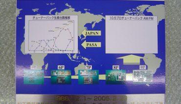 ステンレスパネル看板(松下電機産業様)